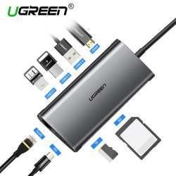 Обзор универсального хаба Ugreen USB, HDMI, Ethernet - расширяем возможности гаджетов