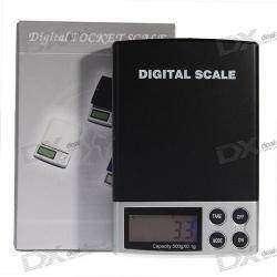 Карманные электронные весы, или инструментарий обзорщика